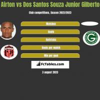 Airton vs Dos Santos Souza Junior Gilberto h2h player stats