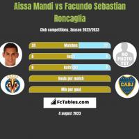 Aissa Mandi vs Facundo Sebastian Roncaglia h2h player stats