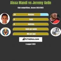 Aissa Mandi vs Jeremy Gelin h2h player stats
