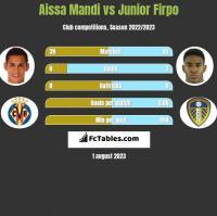 Aissa Mandi vs Junior Firpo h2h player stats