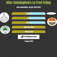 Aitor Cantalapiedra vs Fred Friday h2h player stats