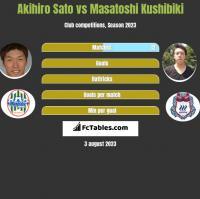 Akihiro Sato vs Masatoshi Kushibiki h2h player stats