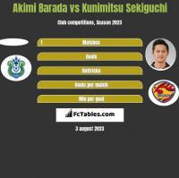 Akimi Barada vs Kunimitsu Sekiguchi h2h player stats