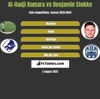 Al-Hadji Kamara vs Benjamin Stokke h2h player stats