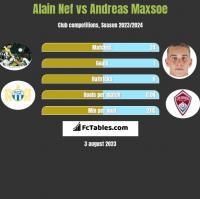 Alain Nef vs Andreas Maxsoe h2h player stats