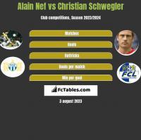 Alain Nef vs Christian Schwegler h2h player stats