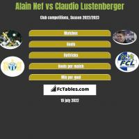 Alain Nef vs Claudio Lustenberger h2h player stats