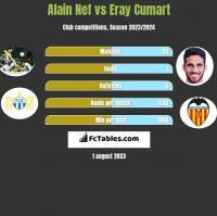 Alain Nef vs Eray Cumart h2h player stats