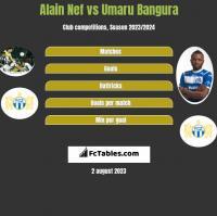 Alain Nef vs Umaru Bangura h2h player stats