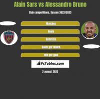 Alain Sars vs Alessandro Bruno h2h player stats