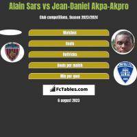 Alain Sars vs Jean-Daniel Akpa-Akpro h2h player stats