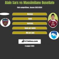 Alain Sars vs Massimilano Busellato h2h player stats