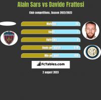Alain Sars vs Davide Frattesi h2h player stats