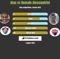 Alan vs Romain Alessandrini h2h player stats