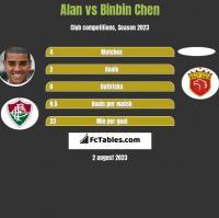 Alan vs Binbin Chen h2h player stats