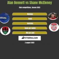 Alan Bennett vs Shane McEleney h2h player stats
