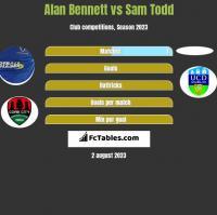 Alan Bennett vs Sam Todd h2h player stats
