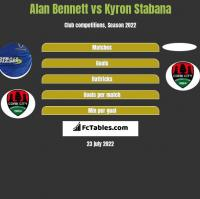 Alan Bennett vs Kyron Stabana h2h player stats