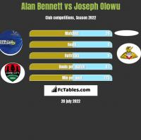Alan Bennett vs Joseph Olowu h2h player stats