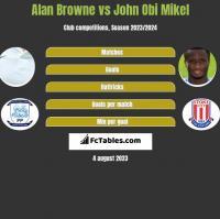Alan Browne vs John Obi Mikel h2h player stats