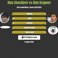 Alan Chochiyev vs Alan Dzagoev h2h player stats