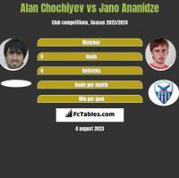 Alan Chochiyev vs Jano Ananidze h2h player stats