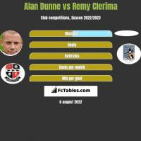 Alan Dunne vs Remy Clerima h2h player stats