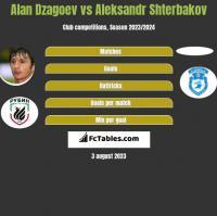 Ałan Dzagojew vs Aleksandr Shterbakov h2h player stats