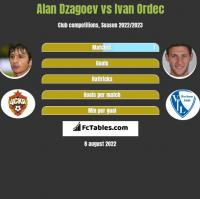 Alan Dzagoev vs Ivan Ordec h2h player stats