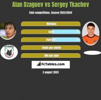 Alan Dzagoev vs Sergey Tkachev h2h player stats