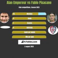 Alan Empereur vs Fabio Pisacane h2h player stats