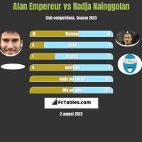 Alan Empereur vs Radja Nainggolan h2h player stats