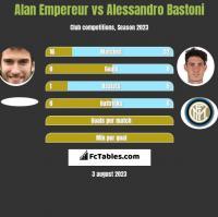 Alan Empereur vs Alessandro Bastoni h2h player stats