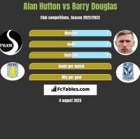 Alan Hutton vs Barry Douglas h2h player stats