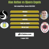 Alan Hutton vs Bjoern Engels h2h player stats