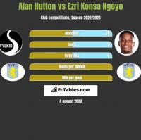 Alan Hutton vs Ezri Konsa Ngoyo h2h player stats