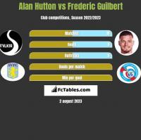 Alan Hutton vs Frederic Guilbert h2h player stats