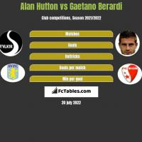 Alan Hutton vs Gaetano Berardi h2h player stats