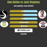 Alan Hutton vs Jack Stephens h2h player stats