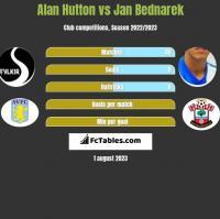 Alan Hutton vs Jan Bednarek h2h player stats