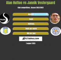 Alan Hutton vs Jannik Vestergaard h2h player stats