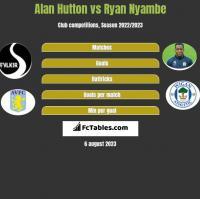 Alan Hutton vs Ryan Nyambe h2h player stats