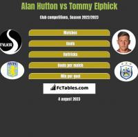 Alan Hutton vs Tommy Elphick h2h player stats