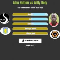 Alan Hutton vs Willy Boly h2h player stats