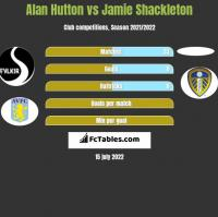 Alan Hutton vs Jamie Shackleton h2h player stats