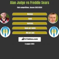 Alan Judge vs Freddie Sears h2h player stats