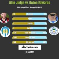 Alan Judge vs Gwion Edwards h2h player stats
