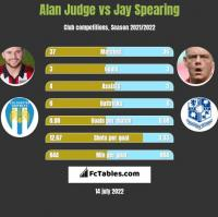 Alan Judge vs Jay Spearing h2h player stats