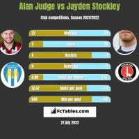 Alan Judge vs Jayden Stockley h2h player stats