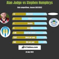 Alan Judge vs Stephen Humphrys h2h player stats